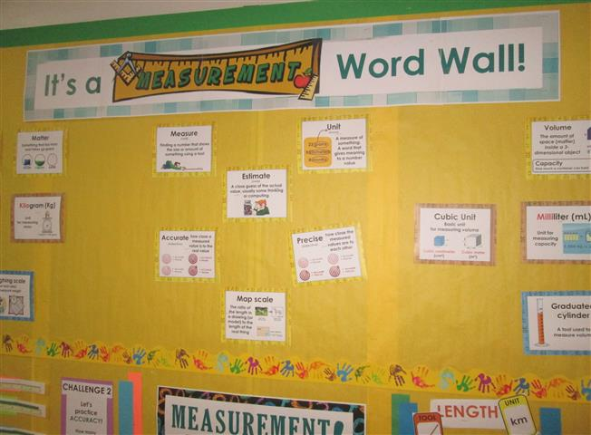 Measurement Unit Word Wall | Creative Language Teaching